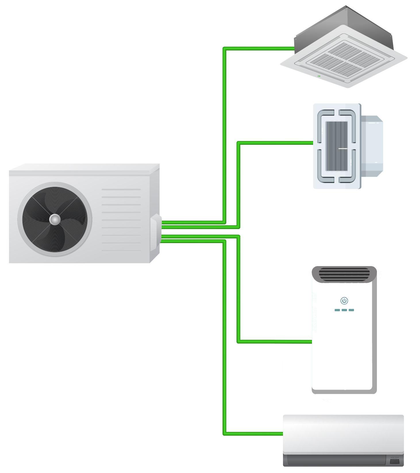 schéma avec différents émetteurs de climatisation